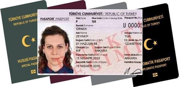 Kıbrıs'a Giderken Pasaport gerekir mi?